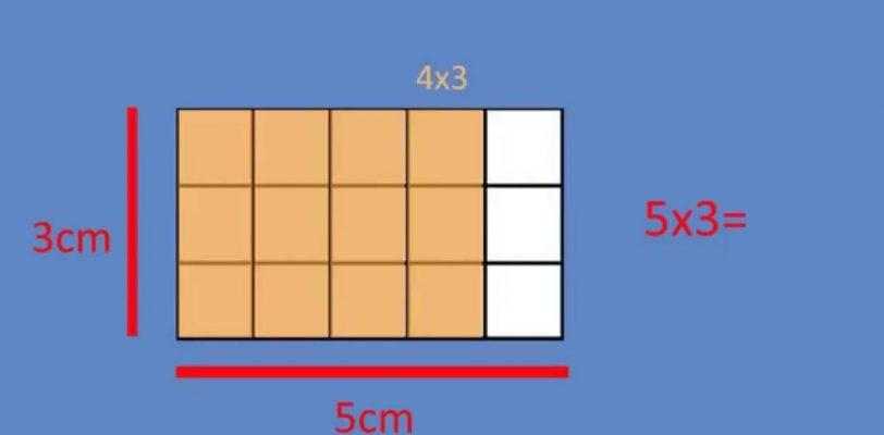comment calculer les metres carr. Black Bedroom Furniture Sets. Home Design Ideas